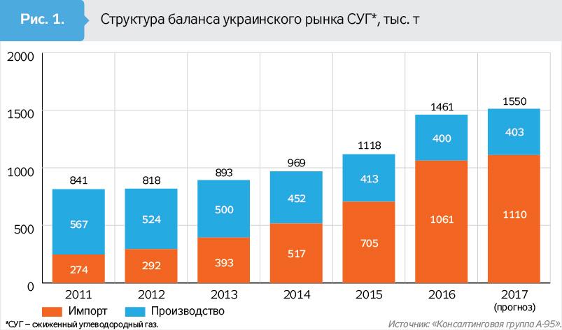 Опт поставки импорт экспорт украина как заработать в интернете и снять деньги
