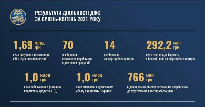 Описание: https://enkorr.ua/storage/upload/image/news_photo/0104/00.jpeg